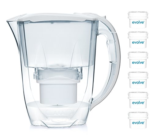 Füllmenge 2,8Liter – 1,4Liter gefiltertes Wasser