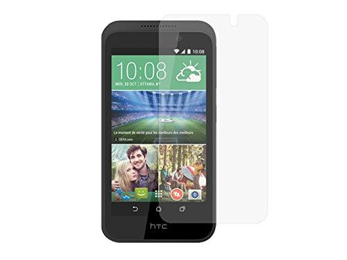 etuo Bildschirmschutzfolie für HTC Desire 320-3H Folie Schutzfolie Bildschirm Display Schutz
