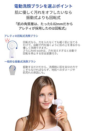 Aretiアレティ電動洗顔ブラシ角質黒ずみホワイト白回転式防水電池式w04-SMPウォッシュ