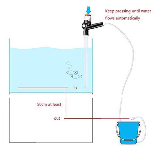 Queta Aquarium Wasserwechsel, Mulmsauger Wasserwechselset für Aquarien, Aqua Kiesreiniger Set mit 6.79ft Schlauch