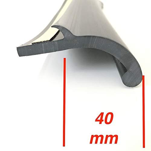 Kotflügelverbreiterung TREKFINDER universal: 4 Stück / 40 mm breit/a 150 cm lang