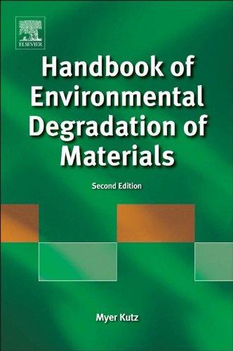 Handbook of Environmental Degradation of Materials (English Edition)