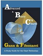 ABC's of Gann & Fibonacci: Advanced & Basic Charts