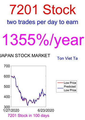 Price-Forecasting Models for Nissan Motor Ltd 7201 Stock (Nikkei 225 Components) (English Edition)
