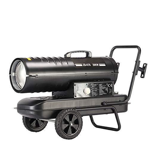 calefactor queroseno fabricante XKRSBS