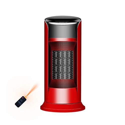 calefactor 2000w fabricante FXYY
