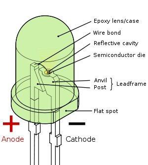 Ecosmart 4.5 watt LED Candlabra Dimmable bulb (40 watt replacement) 3 -pack