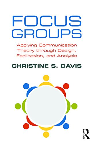 Focus Groups: Applying Communication Theory through Design, Facilitation, and Analysis