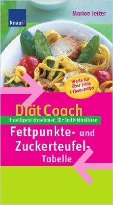 DiŠt-Coach Fettpunkte- und Zuckerteufel-Tabelle ( 12. Januar 2007 )