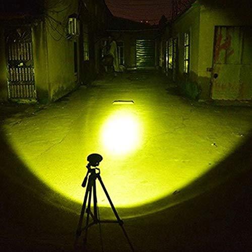 Por todo terreno del vehículo de la motocicleta CSL2018 20W 2000lm 6500K oval del coche LED de luz auxiliar de iluminación 12 / 24V Foco luces del coche (Color : Yellow, Lumens : 2400Lm)
