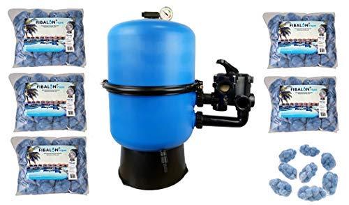 well2wellness Pool Sandfilter Behälter Sandy.Split 2-geteilt Ø 600 mm mit 6-Wege-Ventil Plus 5 x 350g Filtermaterial Fibalon Rope