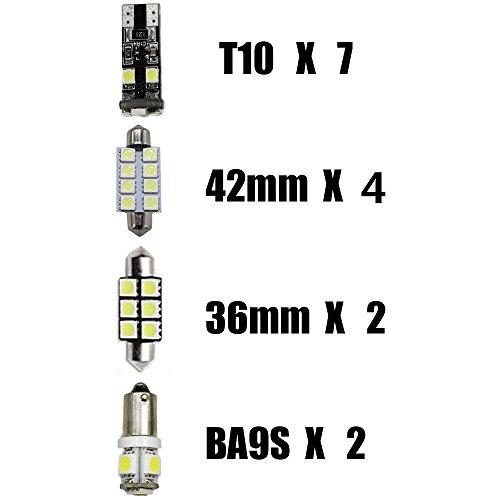 Muchkey Ampoules LED de rechange pour plafonnier - Pour Blanc lumineux