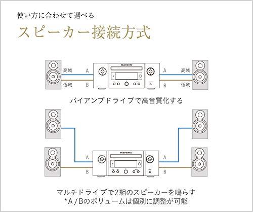 マランツMarantzM-CR612CDレシーバーBluetooth・Airplay2ワイドFM対応/ハイレゾ音源対応ブラックM-CR612/FB