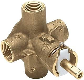 Best excess water flow shut-off valve Reviews