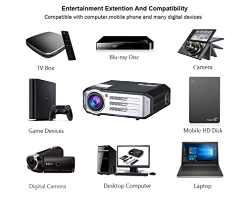 MTTLS Proyectores LED 1080P Proyector Opcional Android Bluetooth WiFi 3500 Lúmenes HDMI USB PC TV Multimedia para Home Theater Entertainment miniatura