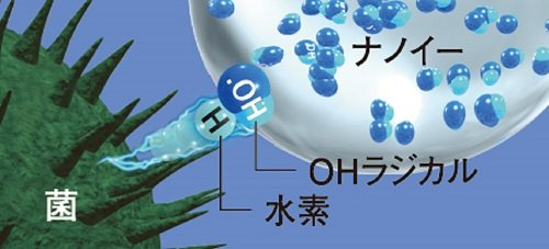 Air Purifier & Cleaner Panasonic NanoE generator White F-GMK01-W New Japan
