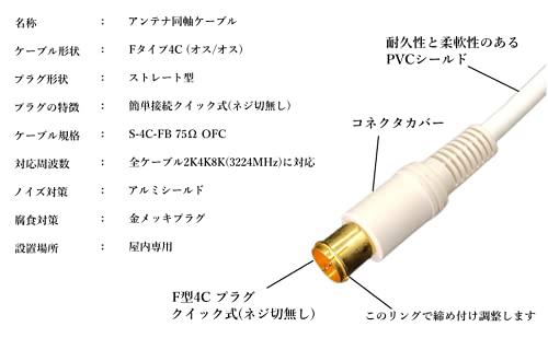 『アンテナケーブル S4C-FB 75Ω OFC 0.5m』の3枚目の画像