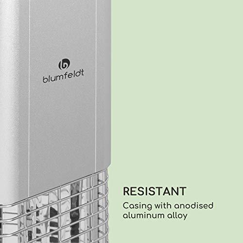 blumfeldt HHG6-HeatGuruPlus-S