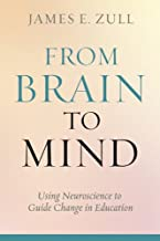 Best from brain to mind Reviews