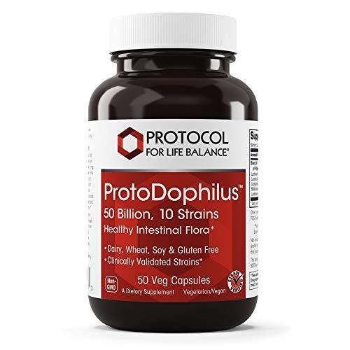 Protocol For Life Balance - ProtoDo…