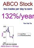 Price-Forecasting Models...