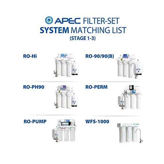 APEC Water Systems Filter-Set US Made Double Capacity Replacement Stage 1-3 for Ultimate Series Reverse Osmosis System… 9 APEC ULTIMATE high capacity pre-filter set is USA made and built to last 2x longer than other brands 1st stage polypropylene sediment filter to remove dust, particles, and rust 2nd & 3rd stage extruded carbon block filters to remove chlorine, taste & odor