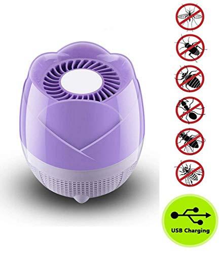 W&HH Lámpara para Matar Mosquitos USB Powered, Zapper Super silencioso y electrónico, inhalador para Mosquitos sin químicos, fotocatalizador, luz Ultravioleta para Interiores, púrpura