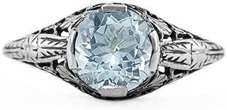 Best art nouveau aquamarine ring Reviews