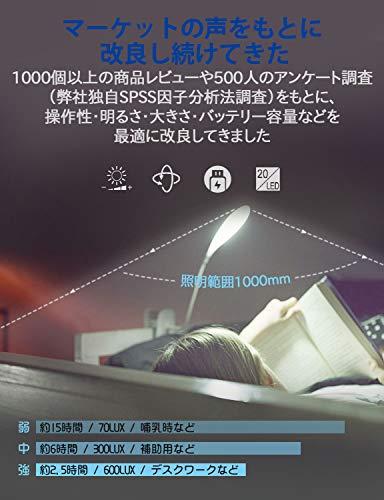 クリップライトコードレスLEDブックライト目に優しいデスクスタンドPSE認証済み超大容量3200mAh2021年モデル360度回転タッチ式三段階調光USB充電電気スタンドWeb会議面接防災グッズPC作業・仕事・寝室・卓上・ドレッサー・読書・哺乳・譜面・災害時ライトLEDユニット20個昼白色T12-EN139