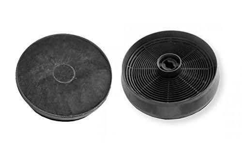 Ersatz-Kohlefilter für K25.1 - Aktivkohlefilter für Dunstabzugshauben - passend für Refsta-Modelle MARS XI und SYSTEM XI - 2 Stück
