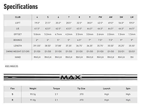 テーラーメイドSIMMAXアイアン6本(#6-#9、PW、AW)KBSMAX85・SシャフトUS仕様【並行輸入品】