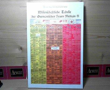 Wissenschaftliche Tabelle der Germanischen Neuen Medizin