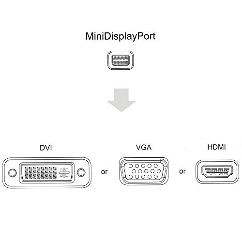 CABLEDECONN 3in1 Multi-Function Thunderbolt Mini Displayport to HDMI DVI VGA Adapter Konverter Kabel for suface pro 2 3 4