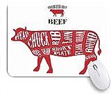 XWJZXS Alfombrilla de ratón, Restaurante Carne Corta Diagrama Gráfico Diagrama Estilo Costilla Ganado Vintage Comida Redonda Diseño De CocinaOficina, Alfombrilla de ratón para Juegos en casa
