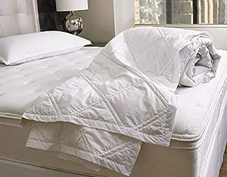 sheraton blankets