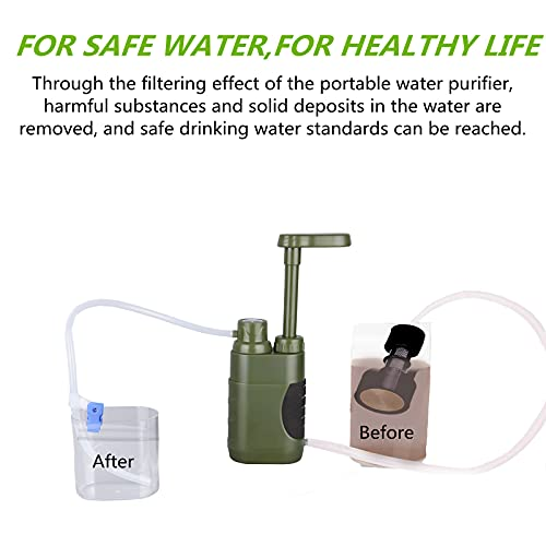 Portable Hand Pump Water Filter,100000Gallons Camping Water Filter Survival,3-Grade Backpacking Water Filter System 0.01μm Camping Water Purifier for Family-Outdoor,Emergency