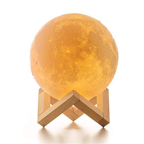 ICONNTECHS IT -   Mond Lampe
