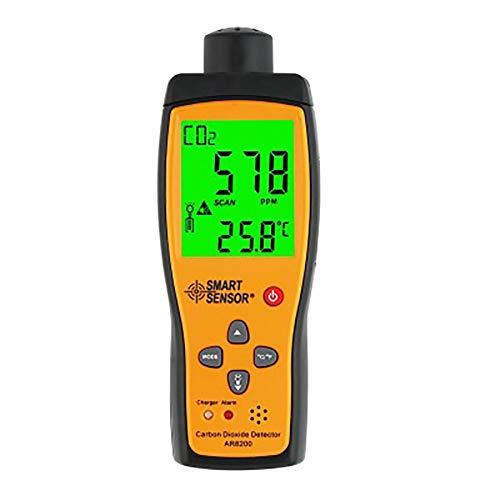 Clicke Professionelle Gasanalysator Meter Monitor Luftdetektor Home Office CO2-Monitor