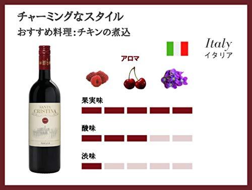 エノテカ『イタリアン赤ワインセット』