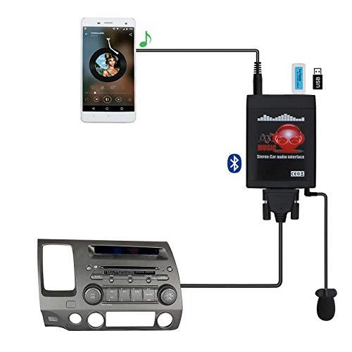 Bluetooth Car Adapter,Yomikoo Car MP3 USB/AUX...