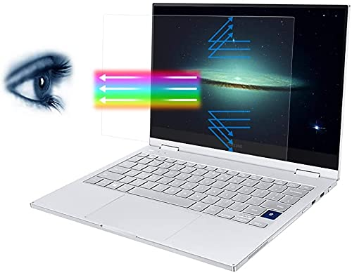 """Saco Anti Blue Light Blocking Glossy 15.6"""" Laptop Screen Protector Compartable for Asus ROG Strix GL503GE-EN169T 15.6-inch Laptop"""