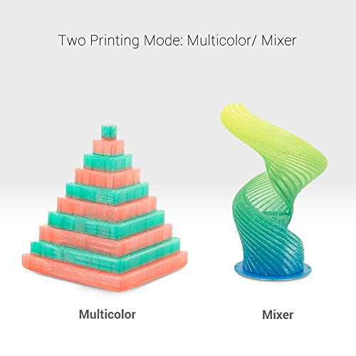 XYZprinting – da Vinci Junior Mix 2.0 - 6
