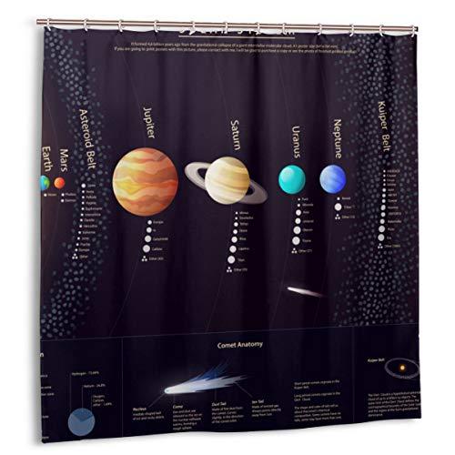 Cortina de baño para decoración de baño Juego de cortinas,espacio exterior,sistema solar Información científica Jupiter Saturno Universo Telescopio Imprimir Tela Cortinas de baño con ganchos 72x72in