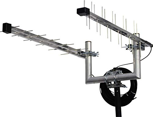 Wittenberg Duo Set LAT 22 LTE Antenne inkl. 2x 10m Kabel, FME-Buchse und 2x SMA Adapter