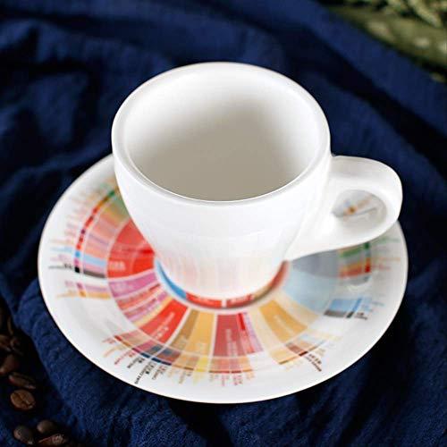 HYOUH Tassen- & Untertassensets 170 ml / 280 ml Dickes Keramik-Tulpen-Kaffee-Cappuccinotasse mit Untertasse im Aromarad- Design 170 ml