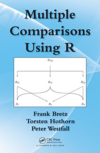 Multiple Comparisons Using R (English Edition)