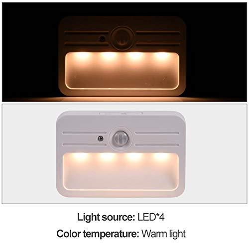 LED Unterbauleuchte Schrankleuchte Heller Unterbauwaschbecken Mit Schalter,LED-Küche Unter Schrankbeleuchtung,für Regale,Vitrinen,Küchenlampen Warmweiß,Kaltes Weiß,Neutrales Licht,Energieklasse A+