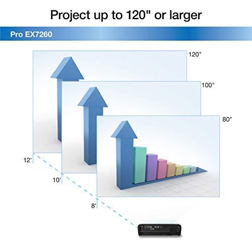 Epson Pro EX7260 WXGA 3,600 lumens color brightness (color light output) 3,600 lumens white brightness (white light output) wireless HDMI MHL 3LCD projector Photo #2