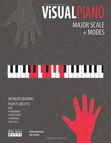 VISUAL PIANO: Major Scale + Modes (The Piano)