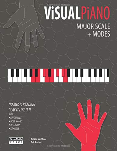 VISUAL PIANO: Major Scale + Modes